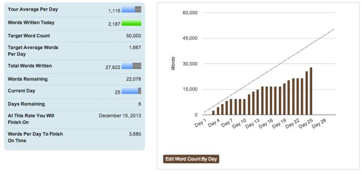Screen shot 2013-11-25 at 3.36.49 PM